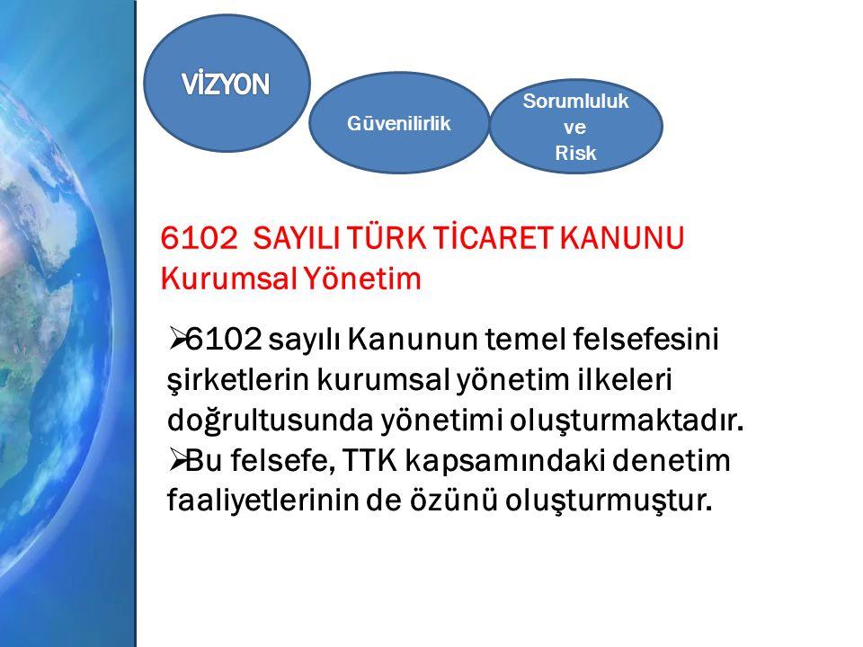 Mobilya, Mefruşat Teknik Ekipman Yazılım YAZILIM DONANIM 40 3/1İŞYERİ İLKE VE ESASLARI