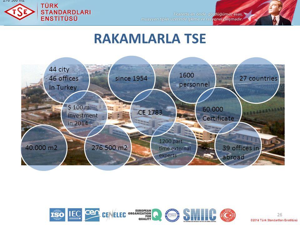 RAKAMLARLA TSE 26 ©2014 Türk Standartları Enstitüsü since 1954 1600 personnel 276 500 m2 40.000 m2 1200 part time external experts 44 city 46 offices İn Turkey 27 countries 39 offices in abroad $ 100 m.