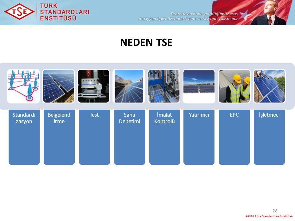 ©2014 Türk Standardları Enstitüsü 28 NEDEN TSE Standardi zasyon Belgelend irme TestSaha Denetimi İmalat Kontrolü YatırımcıEPCİşletmeci