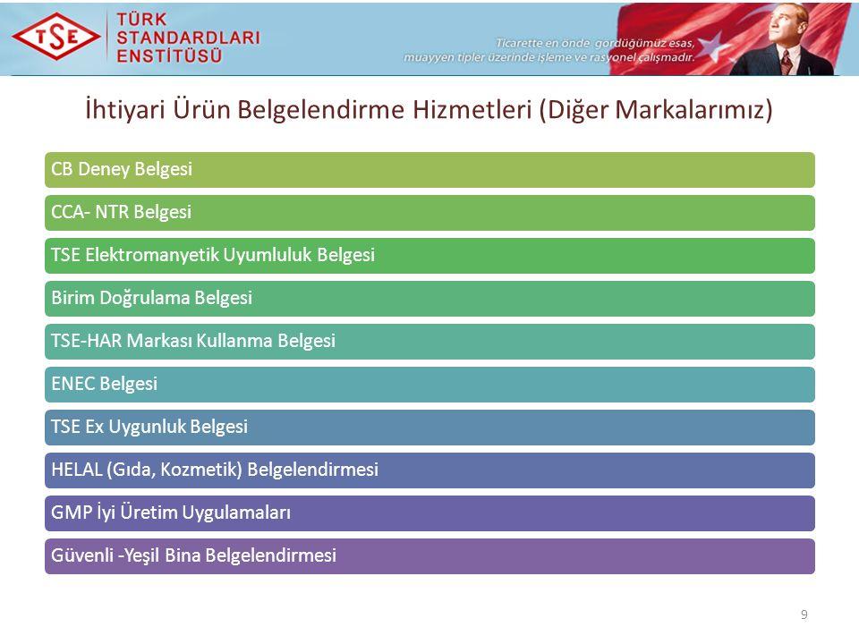 İhtiyari Ürün Belgelendirme Hizmetleri (Diğer Markalarımız) CB Deney BelgesiCCA- NTR BelgesiTSE Elektromanyetik Uyumluluk BelgesiBirim Doğrulama BelgesiTSE-HAR Markası Kullanma BelgesiENEC BelgesiTSE Ex Uygunluk BelgesiHELAL (Gıda, Kozmetik) BelgelendirmesiGMP İyi Üretim UygulamalarıGüvenli -Yeşil Bina Belgelendirmesi 9