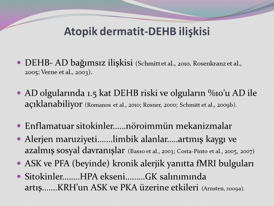 Atopik dermatit-DEHB ilişkisi DEHB- AD bağımsız ilişkisi (Schmitt et al., 2010, Rosenkranz et al., 2005; Verne et al., 2003).