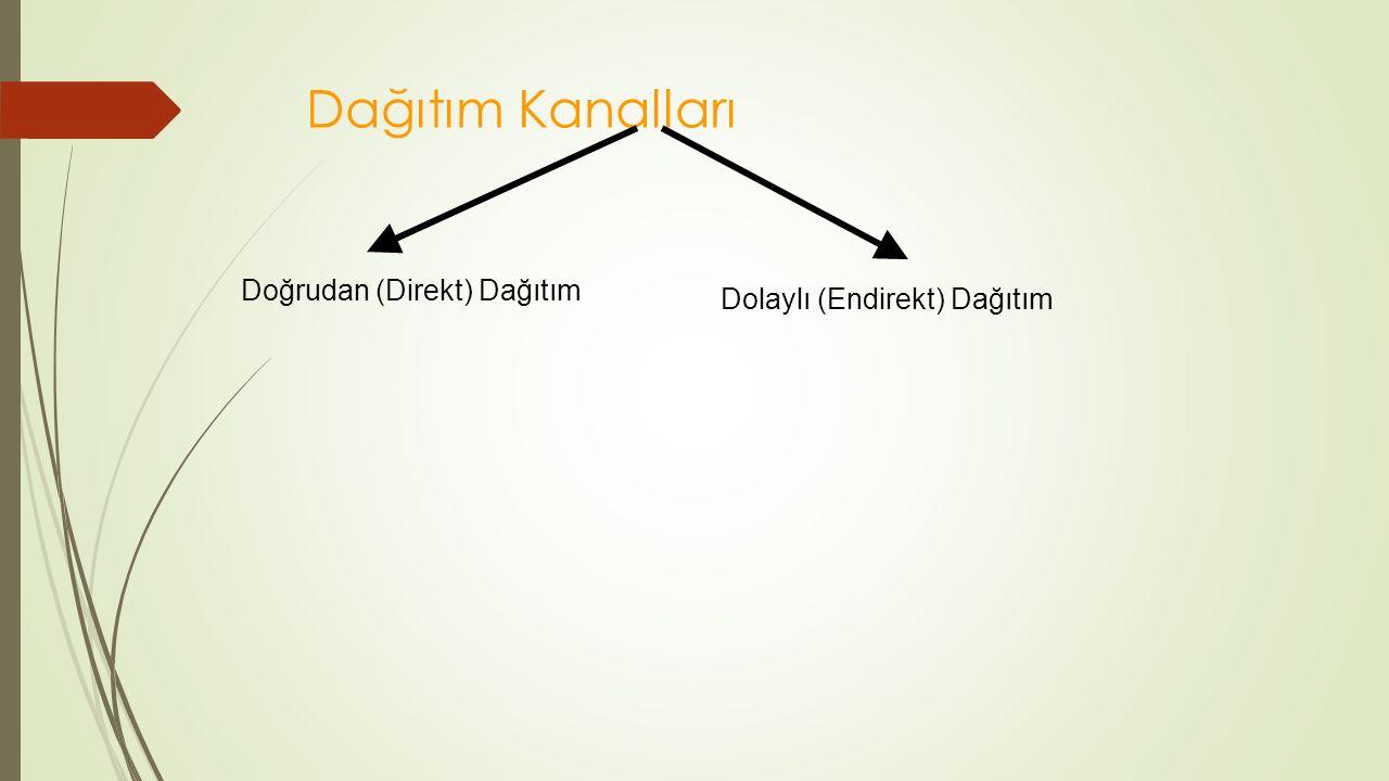 Dağıtım Kanalları Doğrudan (Direkt) Dağıtım Dolaylı (Endirekt) Dağıtım