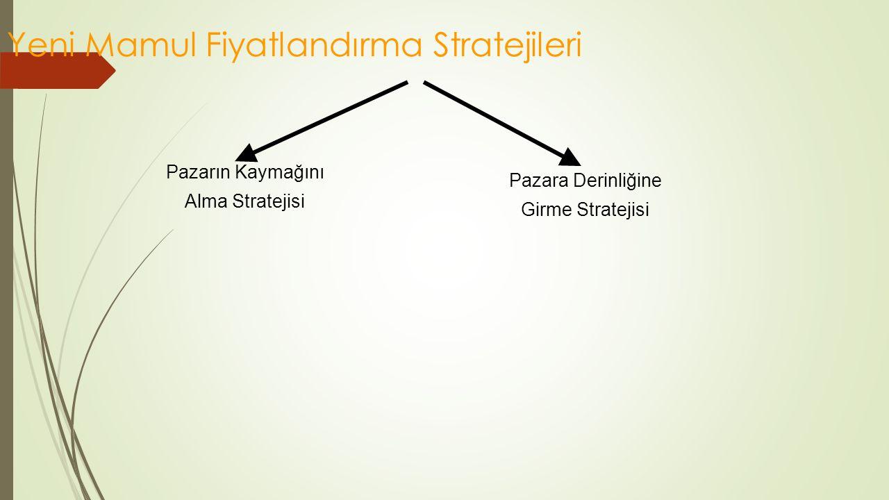 Yeni Mamul Fiyatlandırma Stratejileri Pazarın Kaymağını Alma Stratejisi Pazara Derinliğine Girme Stratejisi