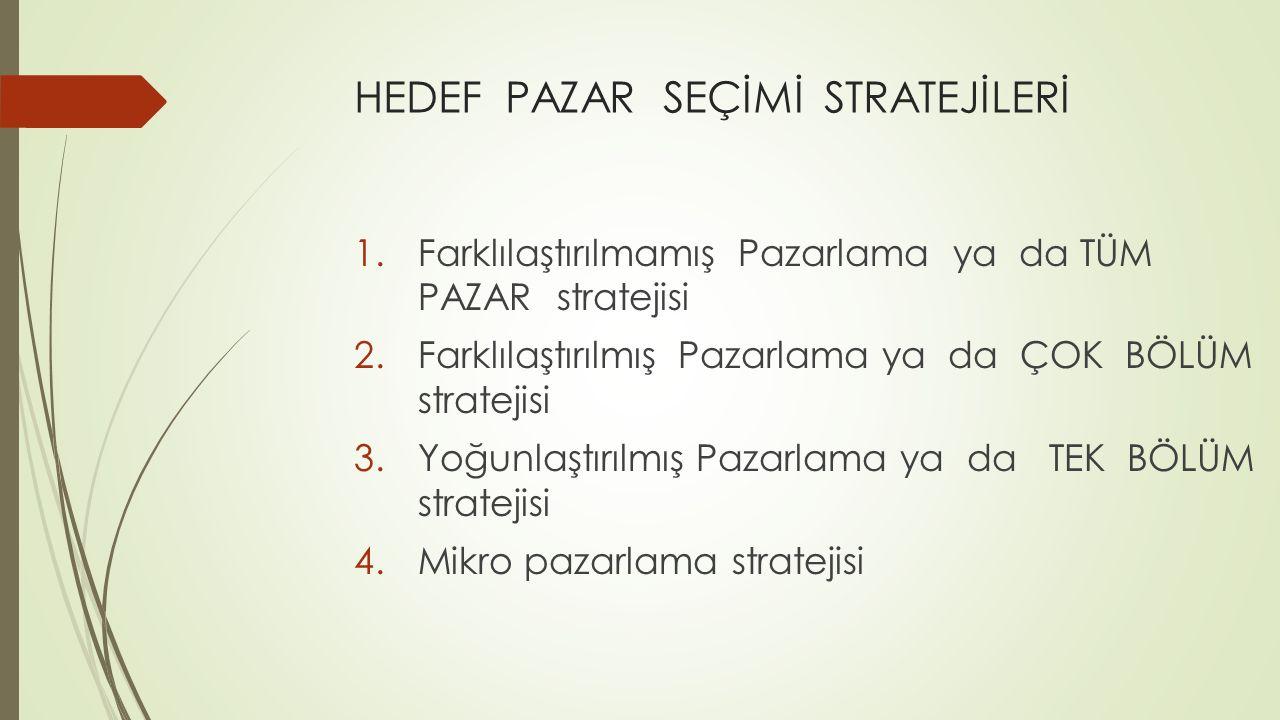 HEDEF PAZAR SEÇİMİ STRATEJİLERİ 1.Farklılaştırılmamış Pazarlama ya da TÜM PAZAR stratejisi 2.Farklılaştırılmış Pazarlama ya da ÇOK BÖLÜM stratejisi 3.Yoğunlaştırılmış Pazarlama ya da TEK BÖLÜM stratejisi 4.Mikro pazarlama stratejisi