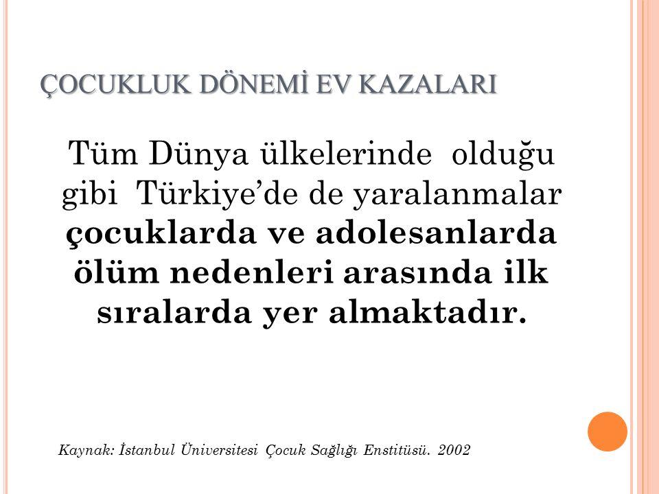ÇOCUKLUK DÖNEMİ EV KAZALARI Tüm Dünya ülkelerinde olduğu gibi Türkiye'de de yaralanmalar çocuklarda ve adolesanlarda ölüm nedenleri arasında ilk sıral