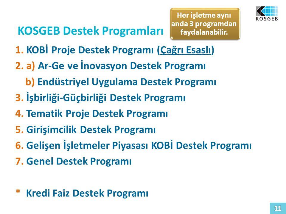 KOSGEB Destek Programları 1. KOBİ Proje Destek Programı (Çağrı Esaslı) 2. a) Ar-Ge ve İnovasyon Destek Programı b) Endüstriyel Uygulama Destek Program