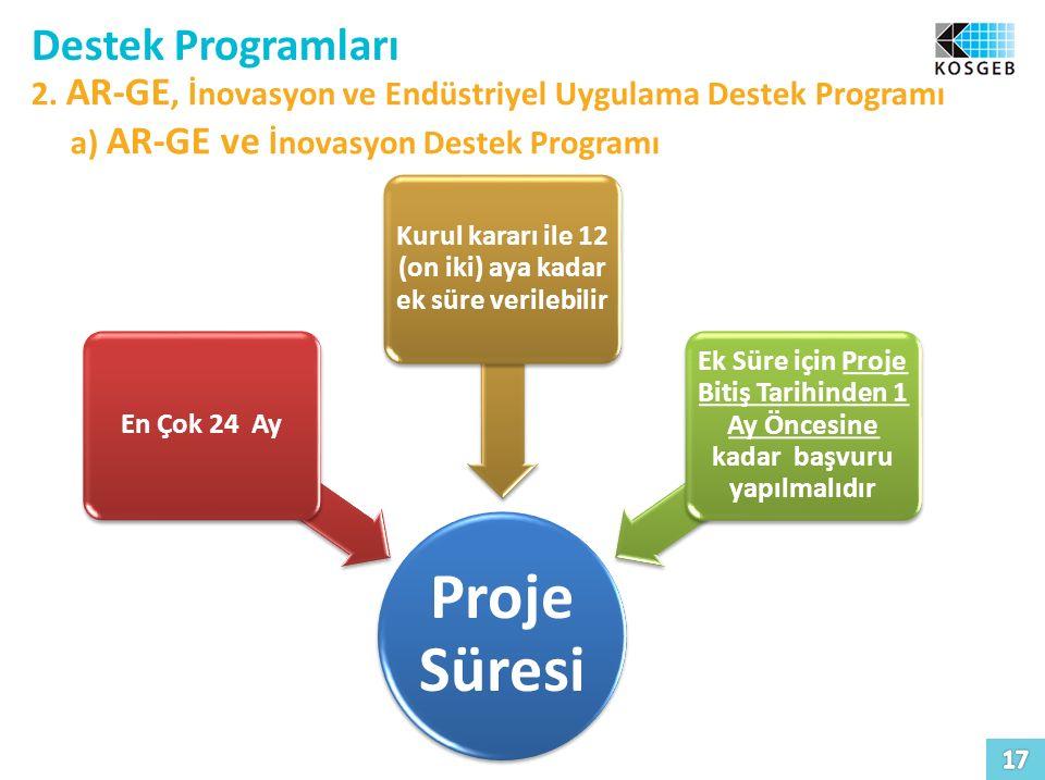 Destek Programları 2. AR-GE, İnovasyon ve Endüstriyel Uygulama Destek Programı a) AR-GE ve İnovasyon Destek Programı Proje Süresi En Çok 24 Ay Kurul k