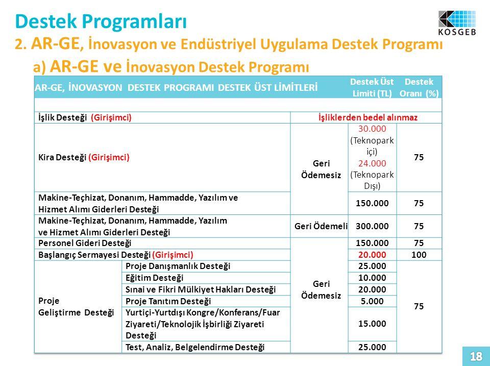 Destek Programları 2.