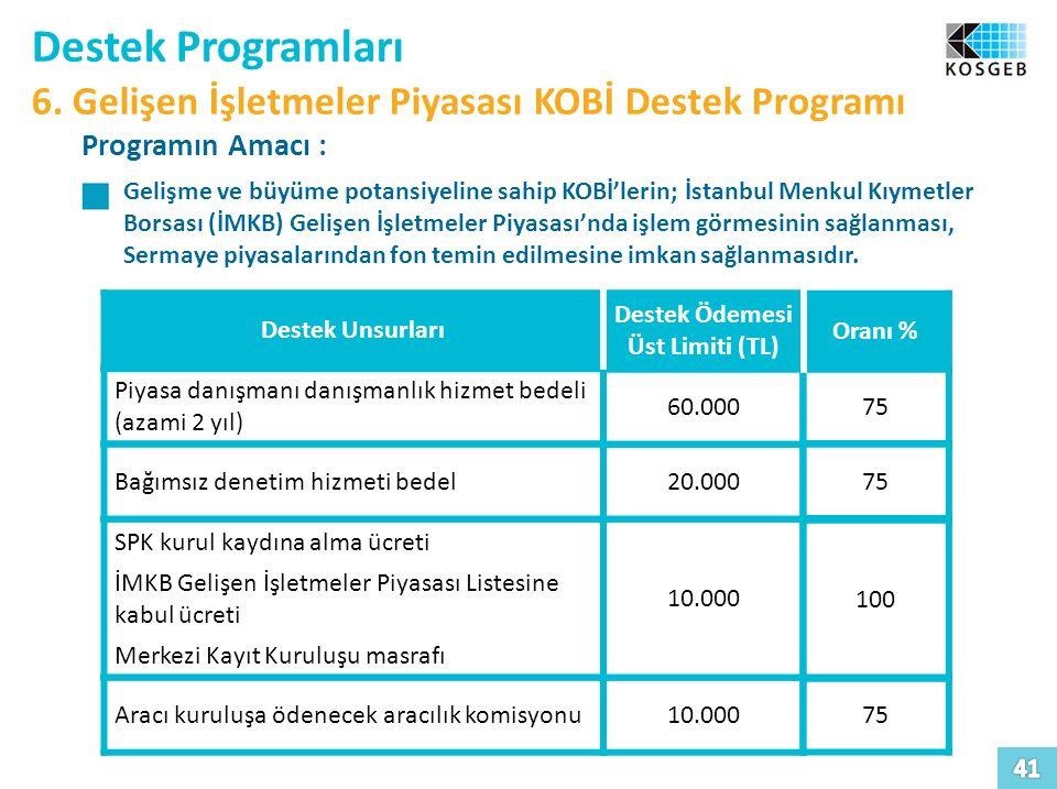 Destek Programları 6. Gelişen İşletmeler Piyasası KOBİ Destek Programı Programın Amacı : Gelişme ve büyüme potansiyeline sahip KOBİ'lerin; İstanbul Me