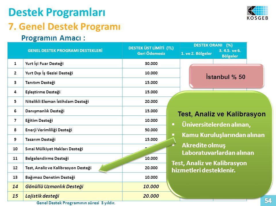 Destek Programları 7. Genel Destek Programı Programın Amacı : Genel Destek Programının süresi 3 yıldır. GENEL DESTEK PROGRAMI DESTEKLERİ DESTEK ÜST Lİ