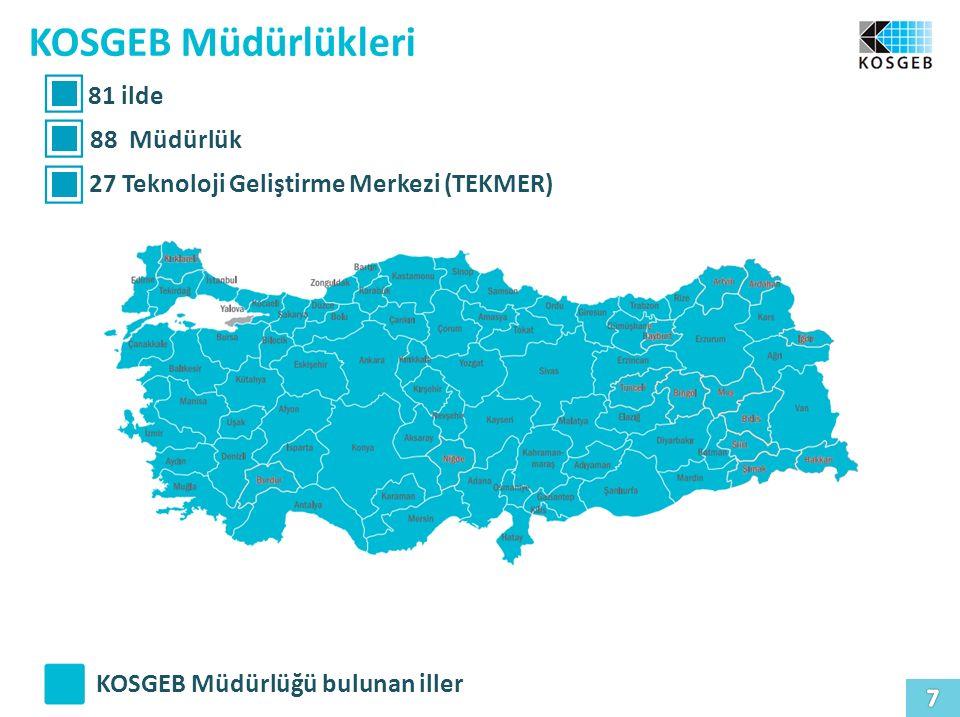KOSGEB Müdürlükleri 81 ilde 88 Müdürlük 27 Teknoloji Geliştirme Merkezi (TEKMER) KOSGEB Müdürlüğü bulunan iller