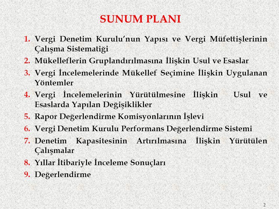 SUNUM PLANI 2 1.Vergi Denetim Kurulu'nun Yapısı ve Vergi Müfettişlerinin Çalışma Sistematiği 2.Mükelleflerin Gruplandırılmasına İlişkin Usul ve Esasla