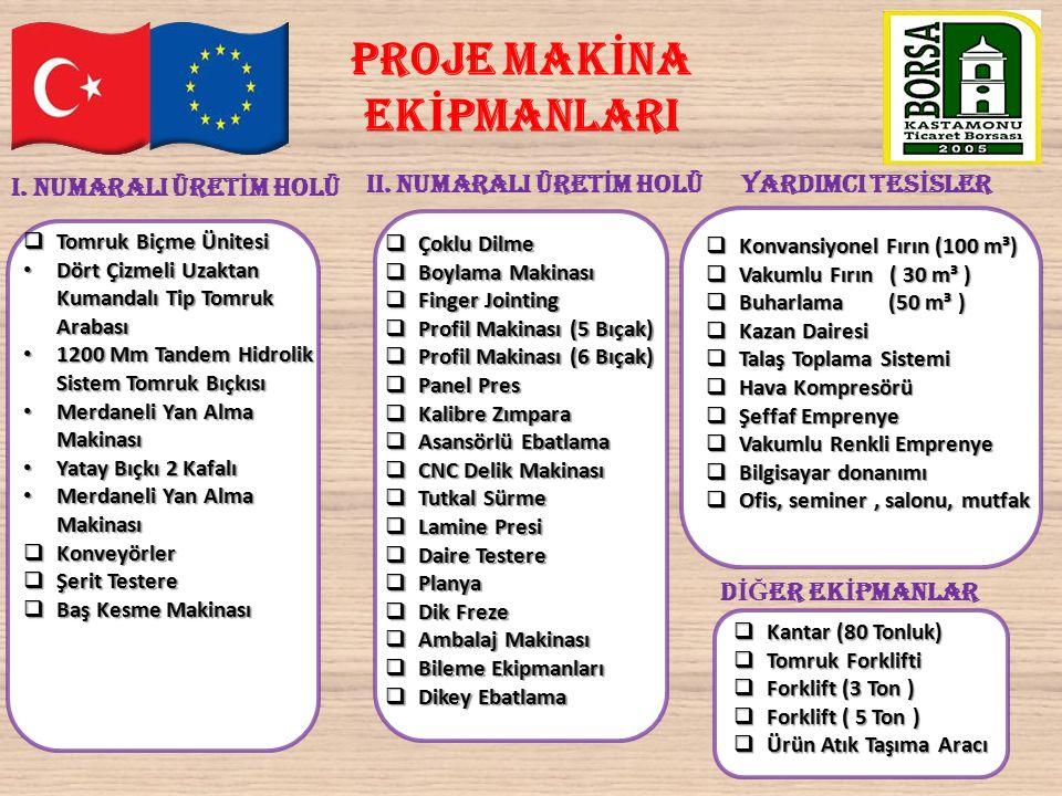 PROJE MAK İ NA EK İ PMANLARI I. NUMARALI ÜRET İ M HOLÜ II.