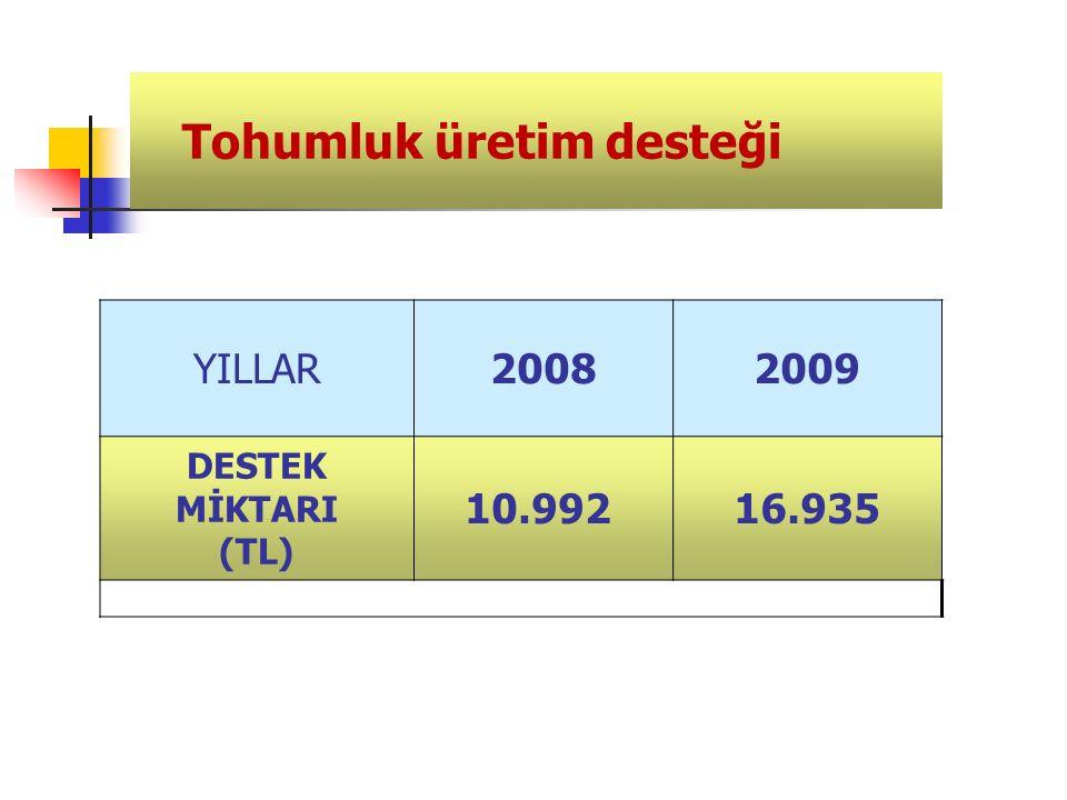 Tohumluk üretim desteği YILLAR20082009 DESTEK MİKTARI (TL) 10.992 16.935