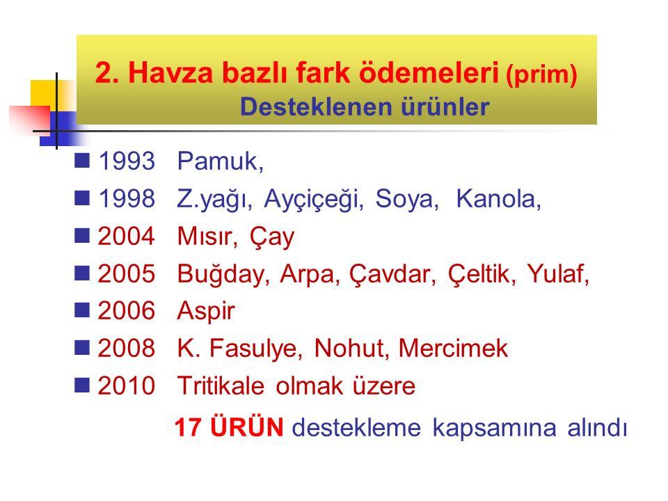 1993 Pamuk, 1998 Z.yağı, Ayçiçeği, Soya, Kanola, 2004 Mısır, Çay 2005 Buğday, Arpa, Çavdar, Çeltik, Yulaf, 2006 Aspir 2008 K.