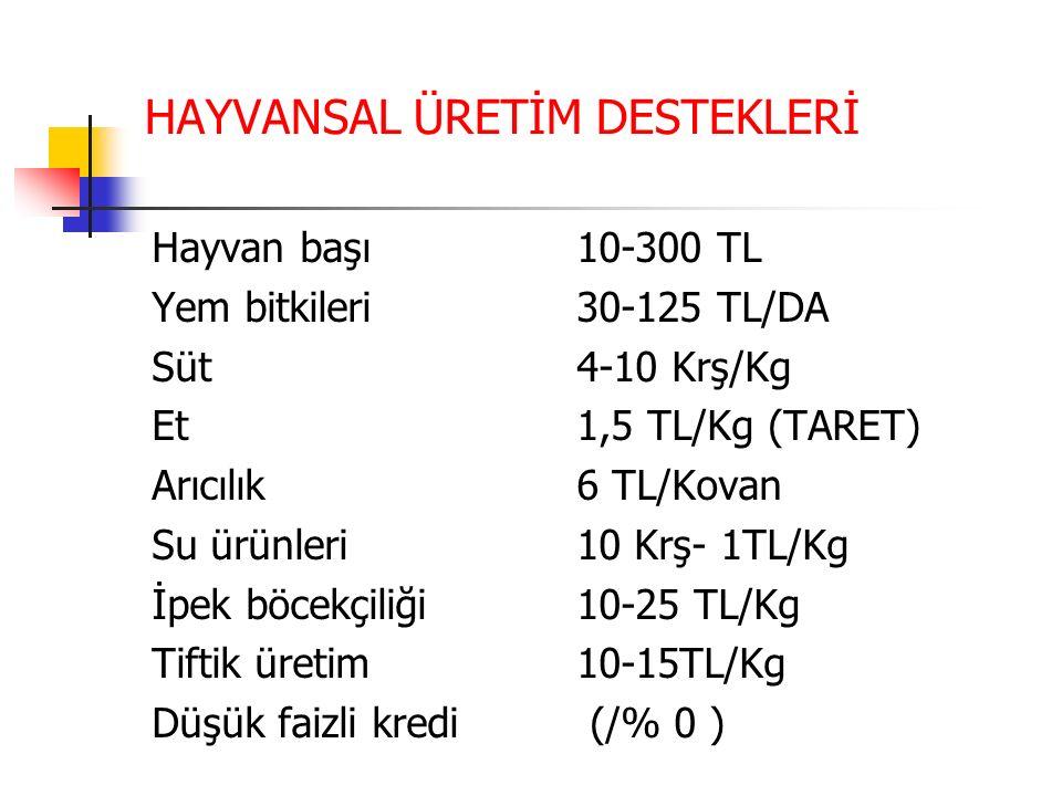 HAYVANSAL ÜRETİM DESTEKLERİ Hayvan başı 10-300 TL Yem bitkileri 30-125 TL/DA Süt 4-10 Krş/Kg Et 1,5 TL/Kg (TARET) Arıcılık 6 TL/Kovan Su ürünleri 10 Krş- 1TL/Kg İpek böcekçiliği 10-25 TL/Kg Tiftik üretim 10-15TL/Kg Düşük faizli kredi (/% 0 )
