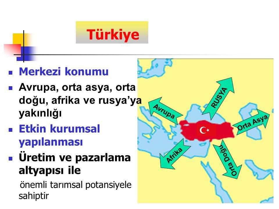 RUSYA Türkiye Merkezi konumu Avrupa, orta asya, orta doğu, afrika ve rusya'ya yakınlığı Etkin kurumsal yapılanması Üretim ve pazarlama altyapısı ile önemli tarımsal potansiyele sahiptir Avrupa Orta Asya Afrika Orta Doğu