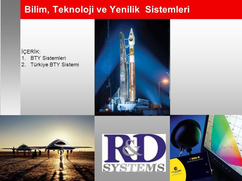 2 Bilim, Teknoloji ve Yenilik Sistemleri İÇERİK: 1.BTY Sistemleri 2.Türkiye BTY Sistemi