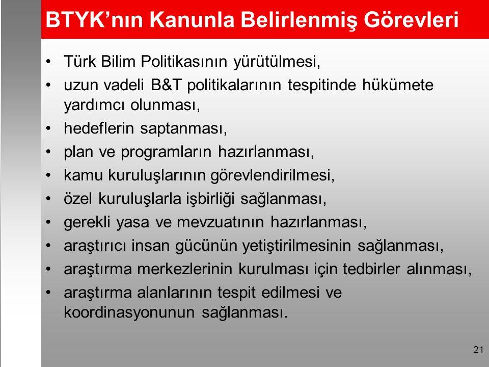 21 BTYK'nın Kanunla Belirlenmiş Görevleri Türk Bilim Politikasının yürütülmesi, uzun vadeli B&T politikalarının tespitinde hükümete yardımcı olunması, hedeflerin saptanması, plan ve programların hazırlanması, kamu kuruluşlarının görevlendirilmesi, özel kuruluşlarla işbirliği sağlanması, gerekli yasa ve mevzuatının hazırlanması, araştırıcı insan gücünün yetiştirilmesinin sağlanması, araştırma merkezlerinin kurulması için tedbirler alınması, araştırma alanlarının tespit edilmesi ve koordinasyonunun sağlanması.