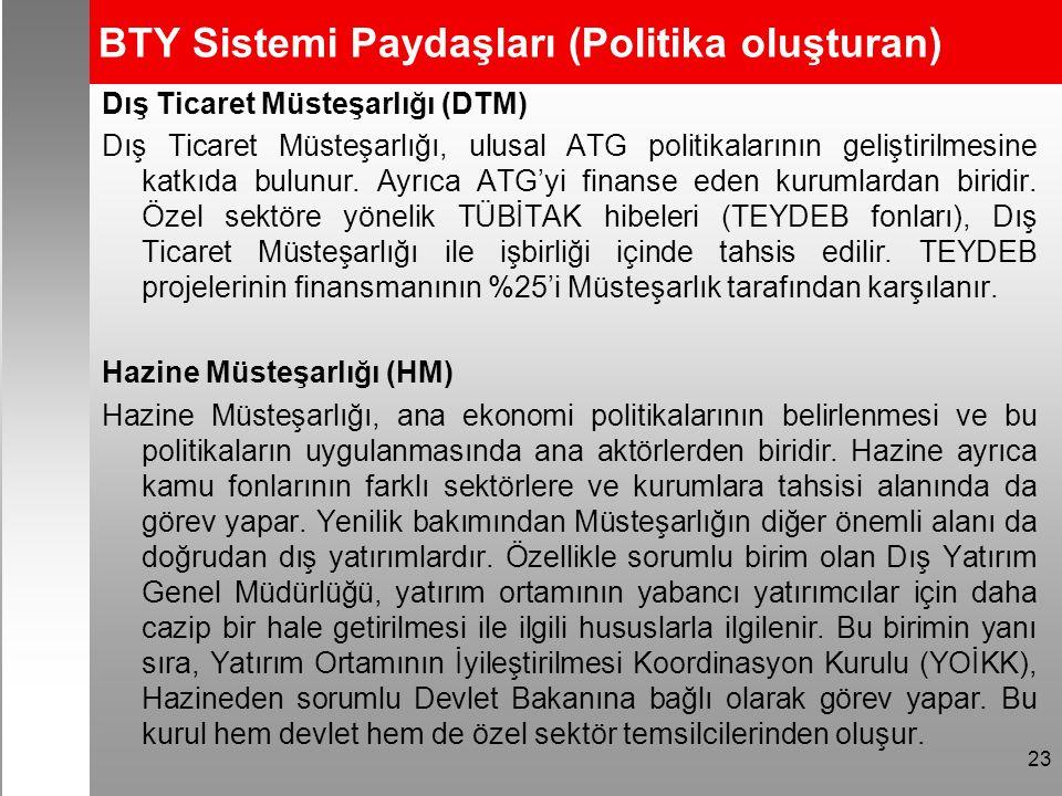 BTY Sistemi Paydaşları (Politika oluşturan) Dış Ticaret Müsteşarlığı (DTM) Dış Ticaret Müsteşarlığı, ulusal ATG politikalarının geliştirilmesine katkıda bulunur.