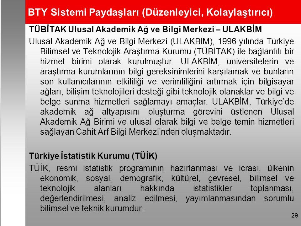 BTY Sistemi Paydaşları (Düzenleyici, Kolaylaştırıcı) TÜBİTAK Ulusal Akademik Ağ ve Bilgi Merkezi – ULAKBİM Ulusal Akademik Ağ ve Bilgi Merkezi (ULAKBİM), 1996 yılında Türkiye Bilimsel ve Teknolojik Araştırma Kurumu (TÜBİTAK) ile bağlantılı bir hizmet birimi olarak kurulmuştur.