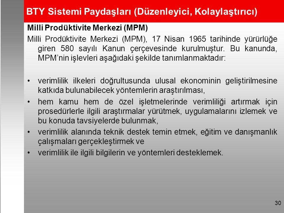 BTY Sistemi Paydaşları (Düzenleyici, Kolaylaştırıcı) Milli Prodüktivite Merkezi (MPM) Milli Prodüktivite Merkezi (MPM), 17 Nisan 1965 tarihinde yürürlüğe giren 580 sayılı Kanun çerçevesinde kurulmuştur.