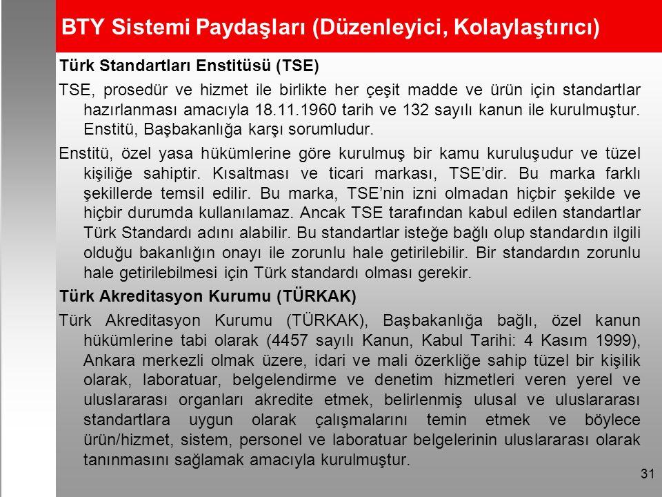 BTY Sistemi Paydaşları (Düzenleyici, Kolaylaştırıcı) Türk Standartları Enstitüsü (TSE) TSE, prosedür ve hizmet ile birlikte her çeşit madde ve ürün için standartlar hazırlanması amacıyla 18.11.1960 tarih ve 132 sayılı kanun ile kurulmuştur.