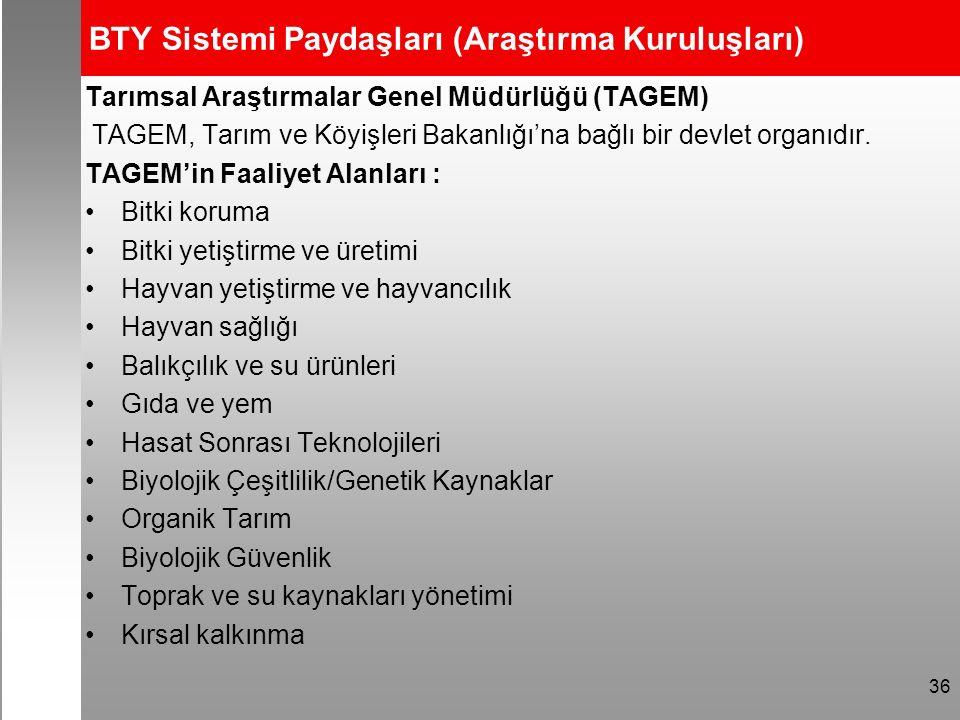 BTY Sistemi Paydaşları (Araştırma Kuruluşları) Tarımsal Araştırmalar Genel Müdürlüğü (TAGEM) TAGEM, Tarım ve Köyişleri Bakanlığı'na bağlı bir devlet organıdır.