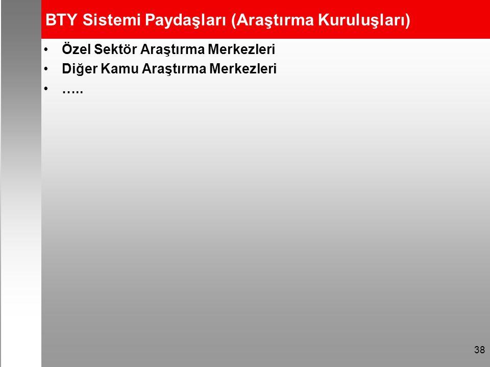 BTY Sistemi Paydaşları (Araştırma Kuruluşları) Özel Sektör Araştırma Merkezleri Diğer Kamu Araştırma Merkezleri …..