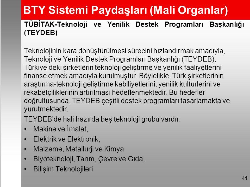 BTY Sistemi Paydaşları (Mali Organlar) TÜBİTAK-Teknoloji ve Yenilik Destek Programları Başkanlığı (TEYDEB) Teknolojinin kara dönüştürülmesi sürecini hızlandırmak amacıyla, Teknoloji ve Yenilik Destek Programları Başkanlığı (TEYDEB), Türkiye'deki şirketlerin teknoloji geliştirme ve yenilik faaliyetlerini finanse etmek amacıyla kurulmuştur.