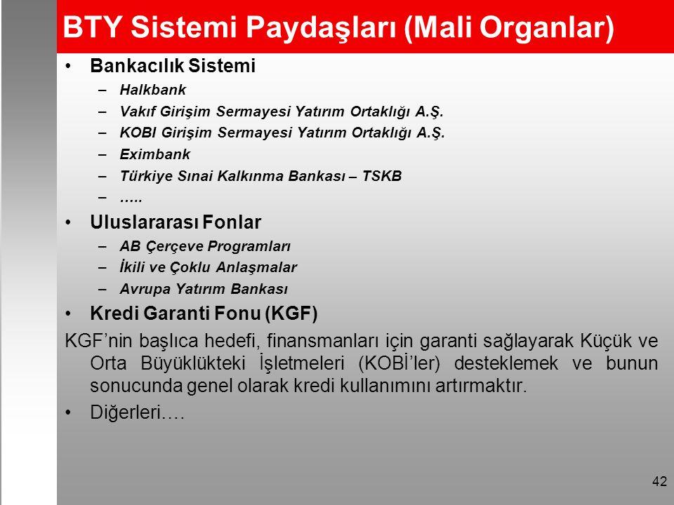 BTY Sistemi Paydaşları (Mali Organlar) Bankacılık Sistemi –Halkbank –Vakıf Girişim Sermayesi Yatırım Ortaklığı A.Ş.