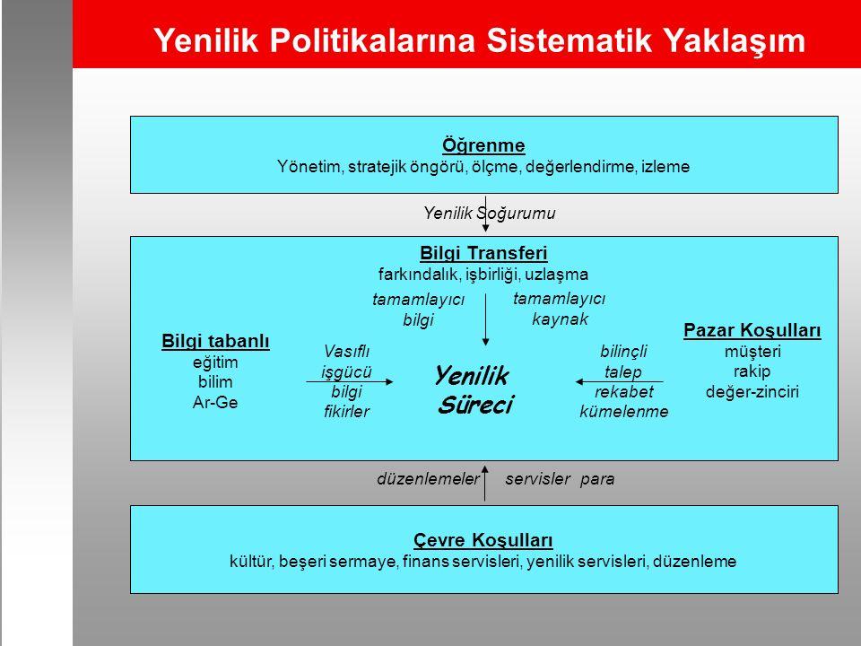 BTY Sistemi Paydaşları (Politika oluşturan) Türkiye Bilimler Akademisi (TÜBA) Türkiye Bilimler Akademisi (TÜBA), 1993 yılında kurulmuş, Başbakanlığa bağlı bir bilim cemiyetidir.
