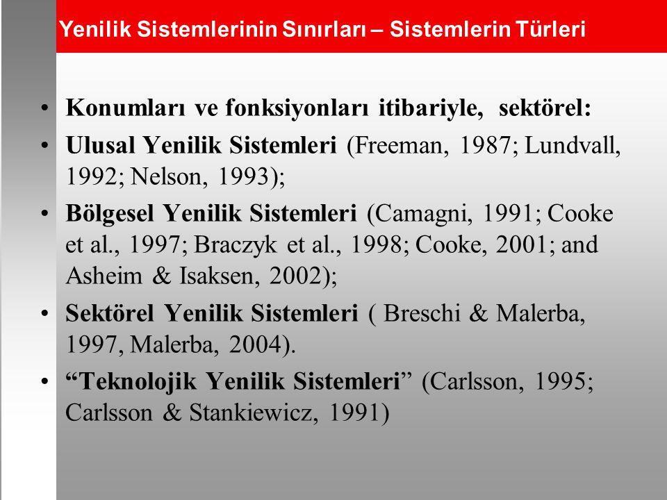 Yenilik Sistemlerinin Sınırları – Sistemlerin Türleri Konumları ve fonksiyonları itibariyle, sektörel: Ulusal Yenilik Sistemleri (Freeman, 1987; Lundvall, 1992; Nelson, 1993); Bölgesel Yenilik Sistemleri (Camagni, 1991; Cooke et al., 1997; Braczyk et al., 1998; Cooke, 2001; and Asheim & Isaksen, 2002); Sektörel Yenilik Sistemleri ( Breschi & Malerba, 1997, Malerba, 2004).