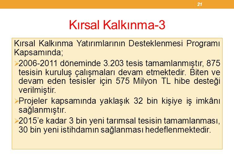 Kırsal Kalkınma-3 Kırsal Kalkınma Yatırımlarının Desteklenmesi Programı Kapsamında;  2006-2011 döneminde 3.203 tesis tamamlanmıştır, 875 tesisin kuruluş çalışmaları devam etmektedir.