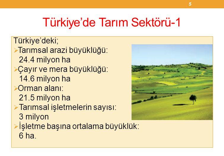 Türkiye'deki;  Tarımsal arazi büyüklüğü: 24.4 milyon ha  Çayır ve mera büyüklüğü: 14.6 milyon ha  Orman alanı: 21.5 milyon ha  Tarımsal işletmelerin sayısı: 3 milyon  İşletme başına ortalama büyüklük: 6 ha.