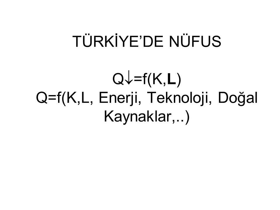 1.Türkiye ekonomisinin son on yıl içindeki ekonomik büyüme performansı ile ilgili aşağıdaki ifadelerden hangisi doğrudur.
