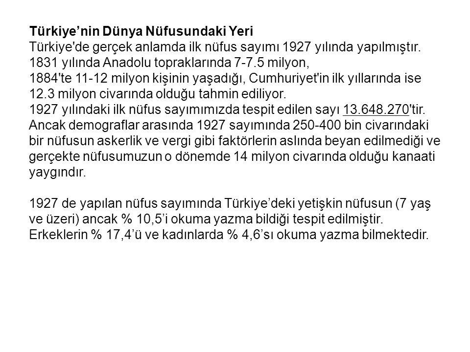 Bu kriterleri Türkiye açısından inceleyelim.1.