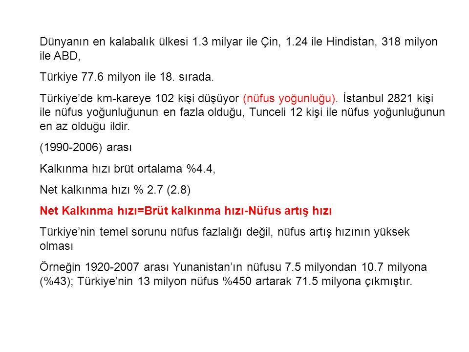 Türkiye'de İşteki duruma göre İstihdamın Dağılımı (%) (15 yaş ve üstü 1989-2007)