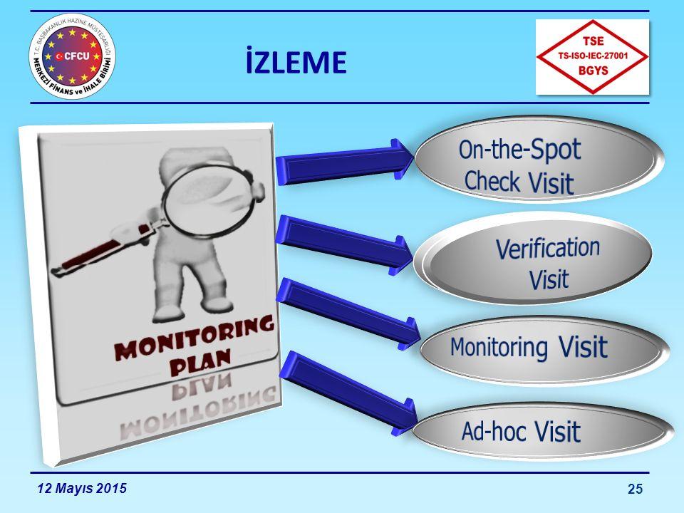 Amacına Uygun Kullanım ve Sürdürülebilirlik 26 12 Mayıs 2015