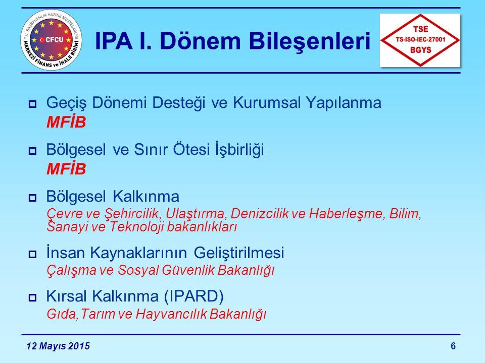 IPA II. Dönem Bileşenleri 712 Mayıs 2015