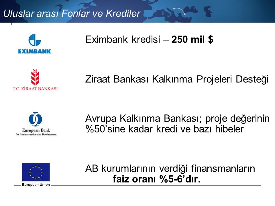 Eximbank kredisi – 250 mil $ Ziraat Bankası Kalkınma Projeleri Desteği Avrupa Kalkınma Bankası; proje değerinin %50'sine kadar kredi ve bazı hibeler AB kurumlarının verdiği finansmanların faiz oranı %5-6'dır.