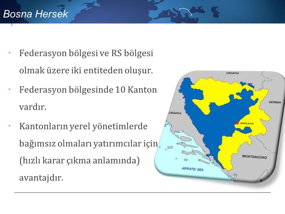 * Federasyon bölgesi ve RS bölgesi olmak üzere iki entiteden oluşur.