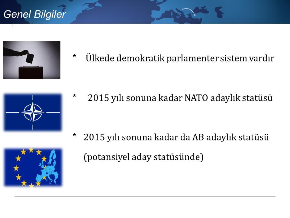 * Ülkede demokratik parlamenter sistem vardır * 2015 yılı sonuna kadar NATO adaylık statüsü * 2015 yılı sonuna kadar da AB adaylık statüsü (potansiyel aday statüsünde) Genel Bilgiler
