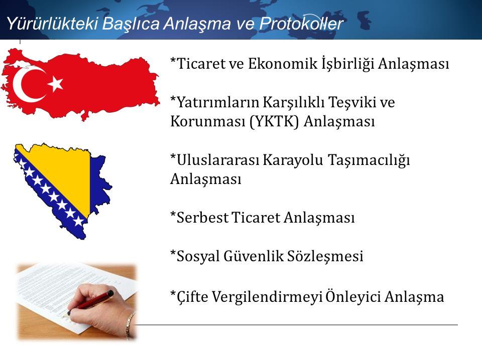 * Ticaret ve Ekonomik İşbirliği Anlaşması * Yatırımların Karşılıklı Teşviki ve Korunması (YKTK) Anlaşması * Uluslararası Karayolu Taşımacılığı Anlaşması * Serbest Ticaret Anlaşması * Sosyal Güvenlik Sözleşmesi * Çifte Vergilendirmeyi Önleyici Anlaşma Yürürlükteki Başlıca Anlaşma ve Protokoller