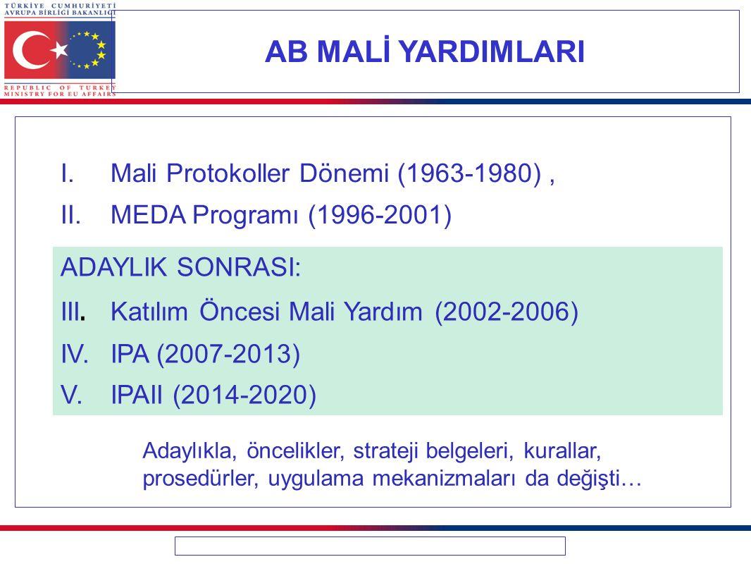 I.Mali Protokoller Dönemi (1963-1980), II.MEDA Programı (1996-2001) ADAYLIK SONRASI: III.