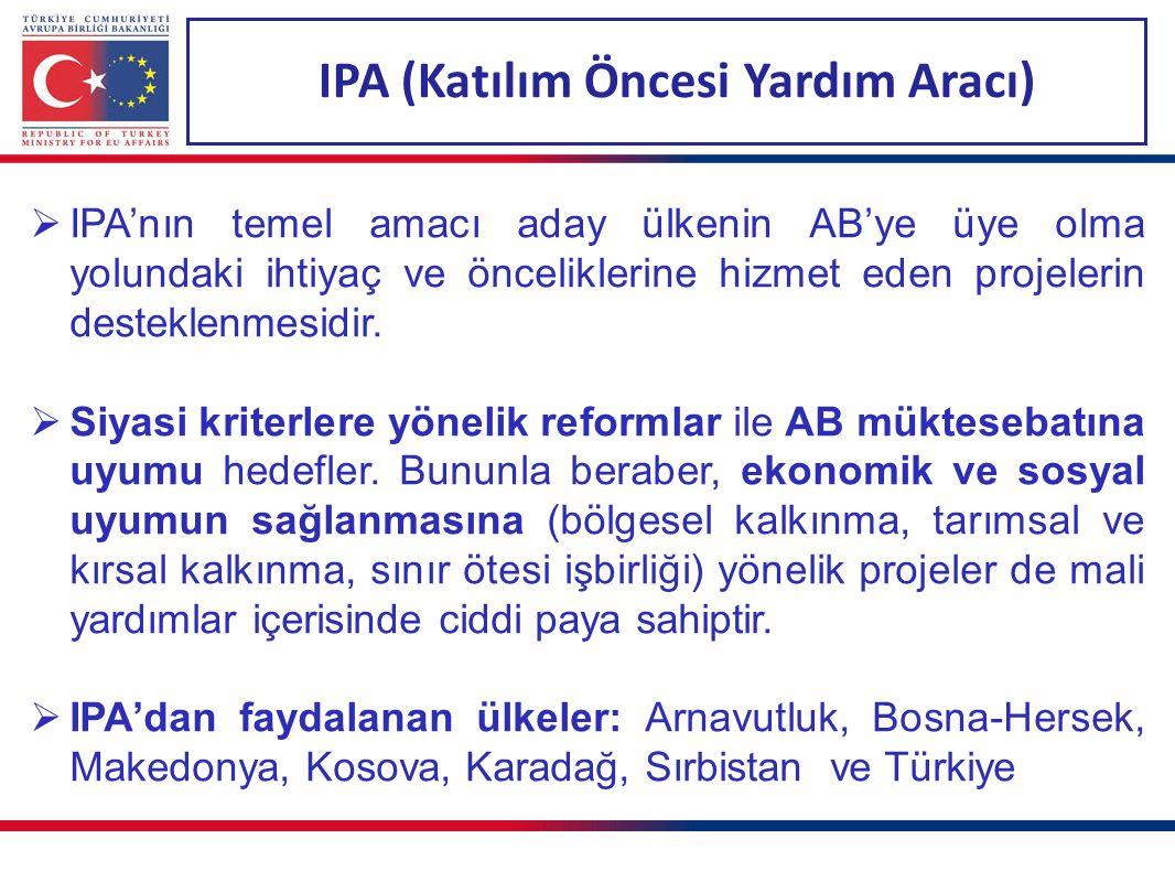 KATILIM ÖNCESİ YARDIM ARACI (IPA) IPA I (2007-2013) -33 fasıl -200'den fazla öncelik alanı -Çok sayıda proje -5 bileşen