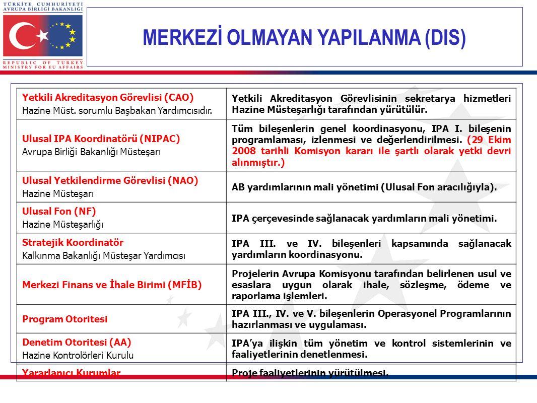 Teşekkür Ederiz…. AB Bakanlığı 27 Mehmet Arslan marslan@ab.gov.tr 0312 218 16 10