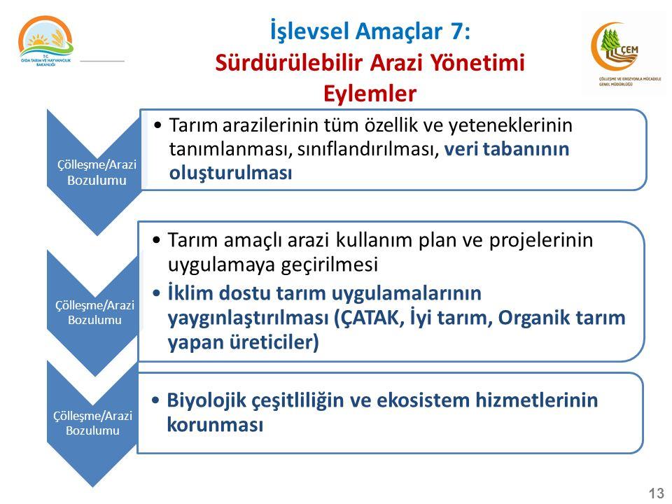 İşlevsel Amaçlar 7: Sürdürülebilir Arazi Yönetimi Eylemler Çölleşme/Arazi Bozulumu Tarım arazilerinin tüm özellik ve yeteneklerinin tanımlanması, sınıflandırılması, veri tabanının oluşturulması Çölleşme/Arazi Bozulumu Tarım amaçlı arazi kullanım plan ve projelerinin uygulamaya geçirilmesi İklim dostu tarım uygulamalarının yaygınlaştırılması (ÇATAK, İyi tarım, Organik tarım yapan üreticiler) Çölleşme/Arazi Bozulumu Biyolojik çeşitliliğin ve ekosistem hizmetlerinin korunması 13