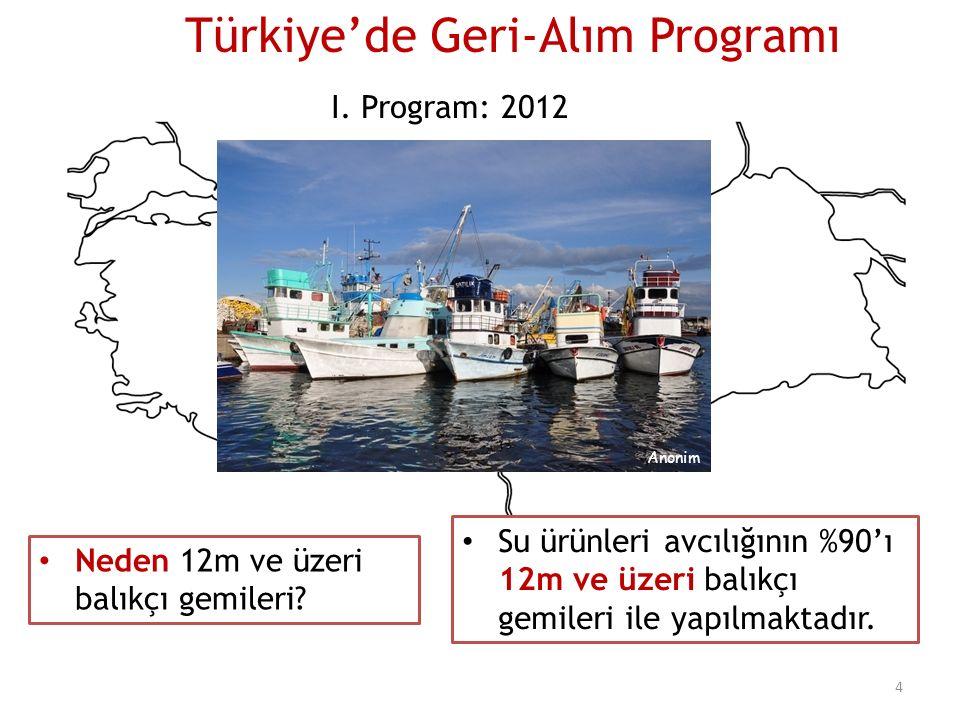 Su ürünleri avcılığının %90'ı 12m ve üzeri balıkçı gemileri ile yapılmaktadır. Neden 12m ve üzeri balıkçı gemileri? I. Program: 2012 Türkiye'de Geri-A