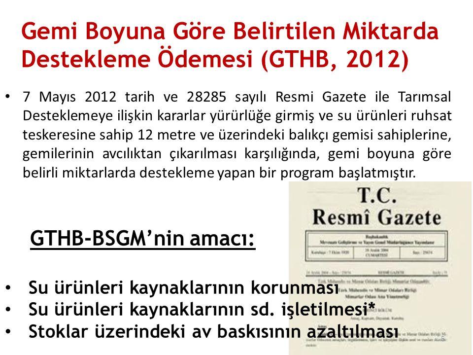 Gemi Boyuna Göre Belirtilen Miktarda Destekleme Ödemesi (GTHB, 2012) 5 7 Mayıs 2012 tarih ve 28285 sayılı Resmi Gazete ile Tarımsal Desteklemeye ilişk